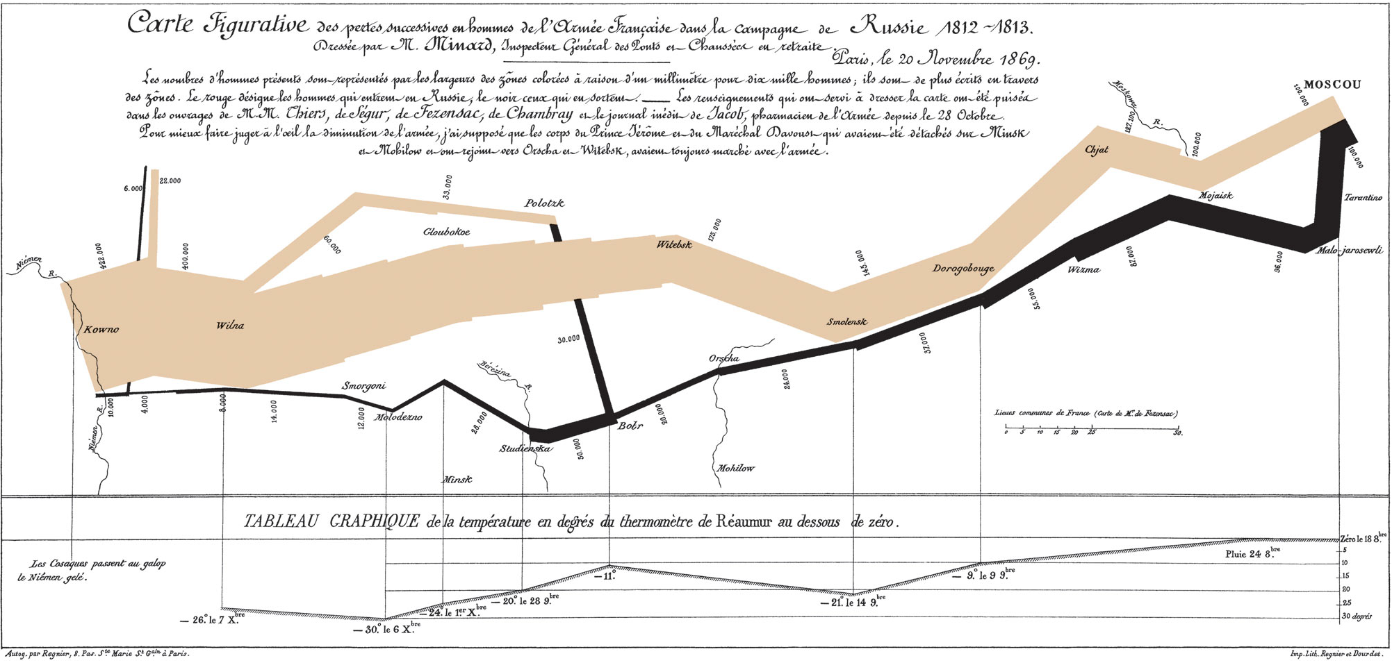 Figurative map of the successive losses of the French Army in the Russian campaign, 1812-1813